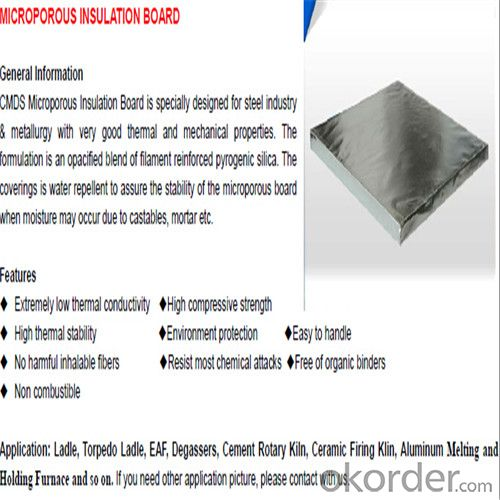 Micropores Insulation Materials for High Temperature Reactor