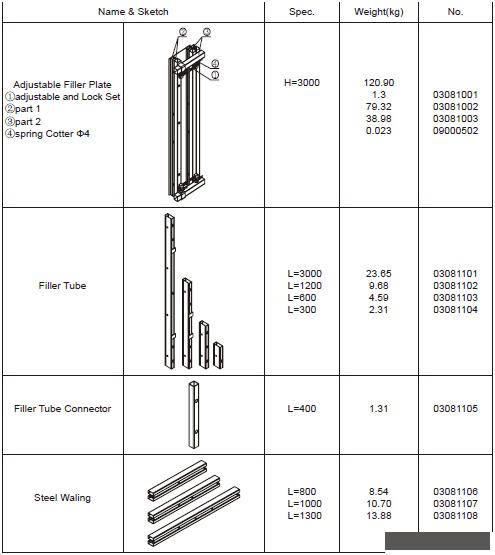 120 Type Steel Frame Formwork-Wall Formwork
