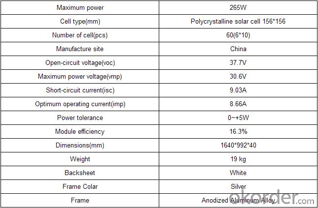 265W Solar Panel Silicon Polycrystalline