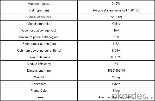 310W Solar Panel Silicon Polycrystalline