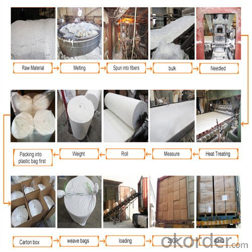 Aluminum Foil Laminated Cryogenic Insulation Paper for Vehicle Cylinder