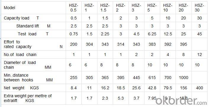 0.25T Manual Chain Block HS-Z high quality