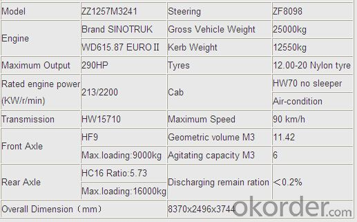 Concrete Mixer Truck HOWO 6X4 QDZ5247GJBA 6-7M3
