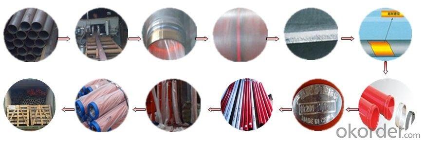 High Pressure Concrete Pump Wear Resisting Pipe