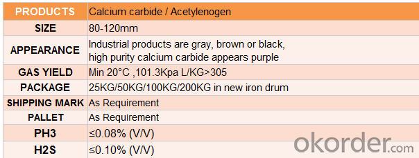 Best Price of Calcium Carbide with BV TEST