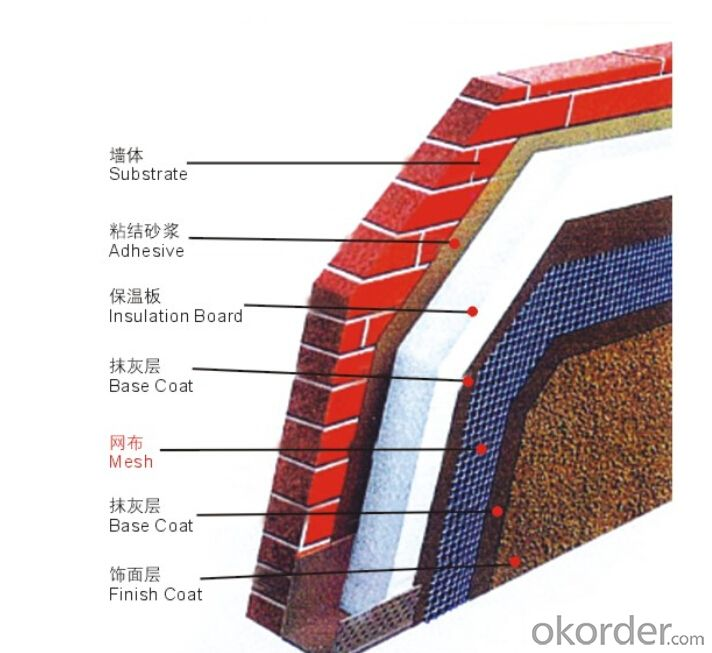 Fiberglass Mesh Cloth, Used for EIFS System