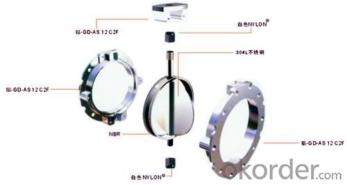 Manual Wafer Butterfly Valve Ductile Iron