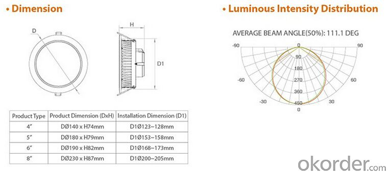 Led Downlight / Ceiling Light / 6inch / 8inch Fashion Home Lighting