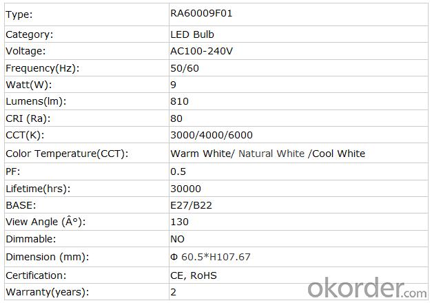 Warm/ Pure/Cool White 9w LED  Bulb Light