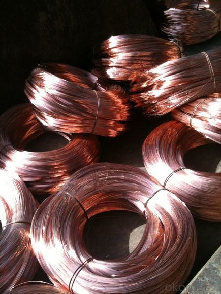 Copper Clad Iron Wire –High Quality and Low Price