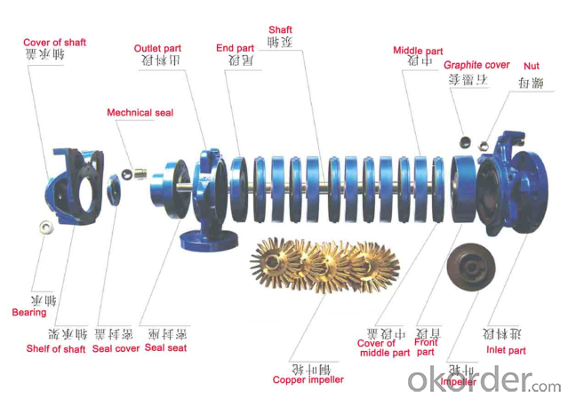 LWB-150 LPG Turbine Pump for High Pressure