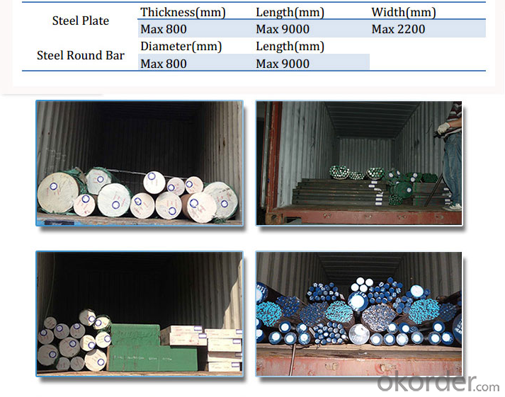 AISI 4140 Carbon Alloy Steel Round Bars