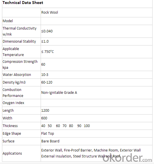 Rock Wool Insulation Wool China Factory Price