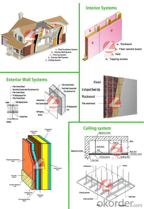 Micropores Insulation Board with Various Good Quality