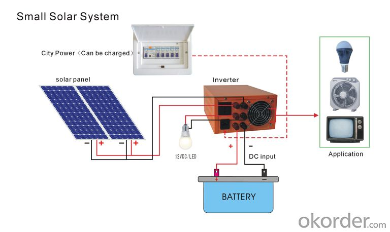 Solar Intellegent Charger With Inverter 700W~1200W True Short Circuit Protection,