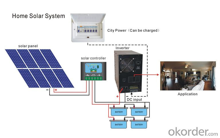 Solar Power System - AC >200W Solar Power System