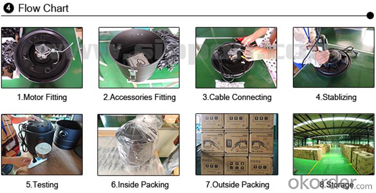 Drum Vacuum Cleaner GS/RoHS Customized Vacuum Cleaner