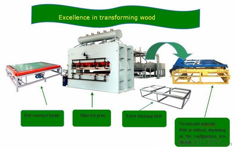 Wood Furniture Design Machine