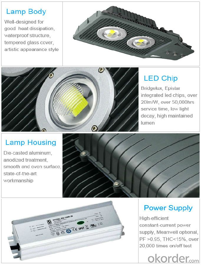 LED Street Light (SLM Series) High Quality