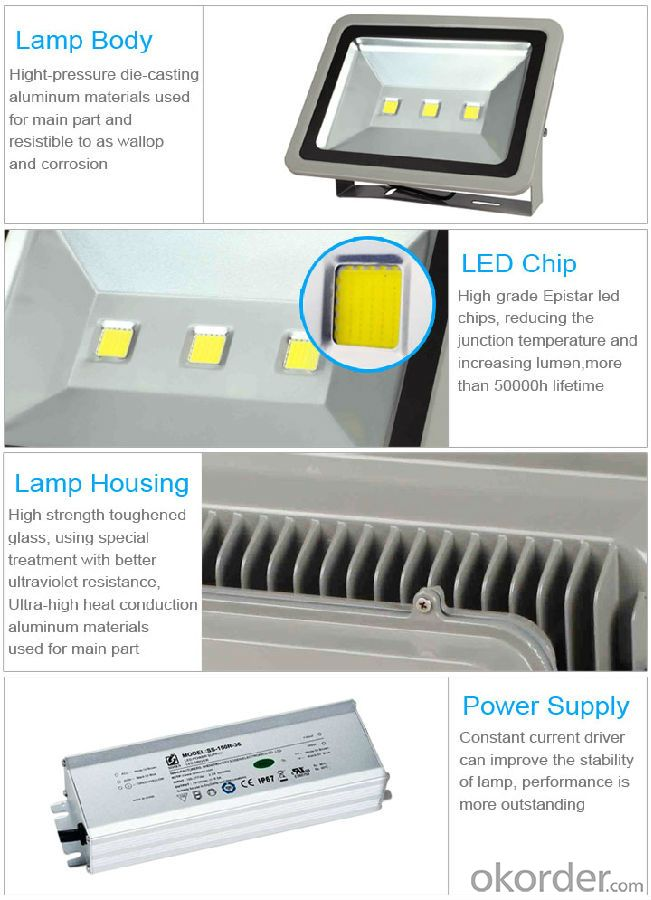 LED Flood Light (IFL07 Series) Good Quality