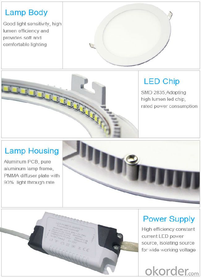 Round LED Panel Light Good Quality Made in China