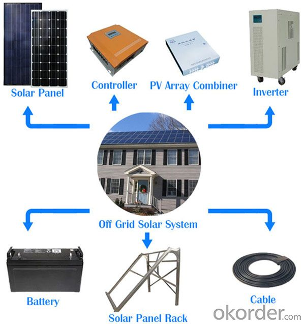 Off-Grid Solar Power System 1000W High Efficiency