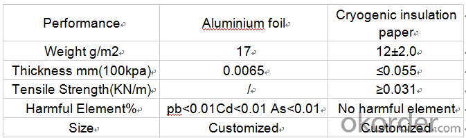 Aluminum Foil with Cryogenic Insulation Paper