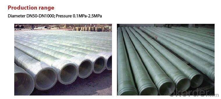 FRP/GRP REINFORCED ROOFING From China !