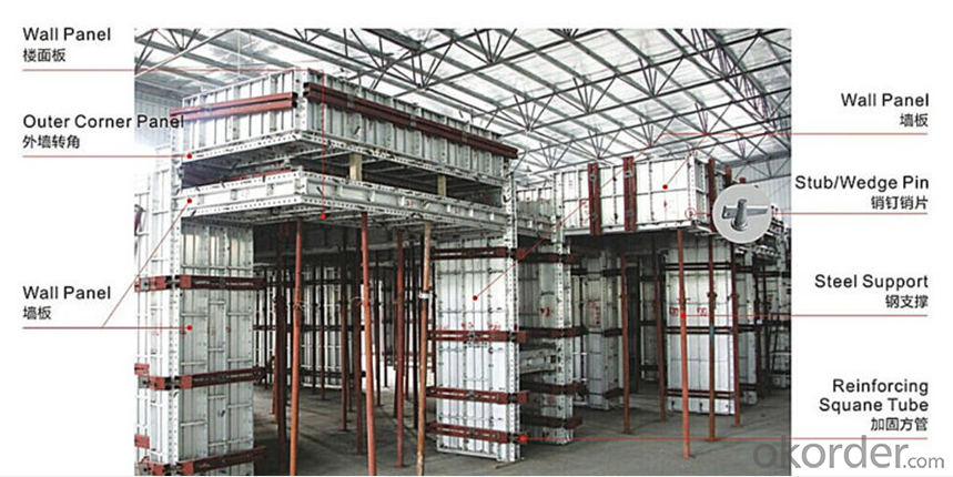 Auto-Climbing Protection Panel in CONSTRUCTION FORMWORK SYSTEMS