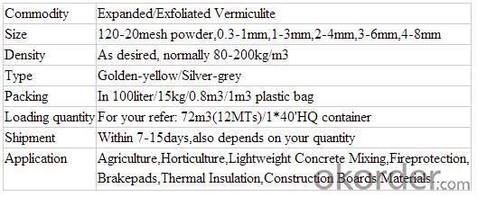 Organic Vermiculite for Horticulturial/ Vermiculite