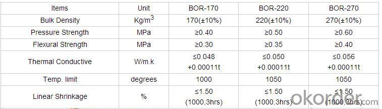 Inorganic Noncombustible Composite Board