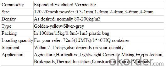 Thermal Insulation Vermiculite for Building