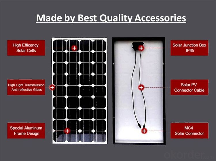 Solar Panel 235Wp special for Off-grid Solar Power System Paneles Solares