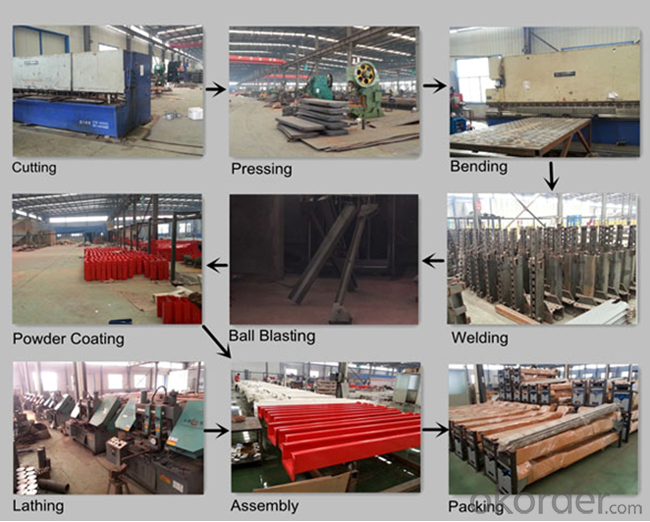 Scissor Lift With Ce/Made In China/Cnbm Factory