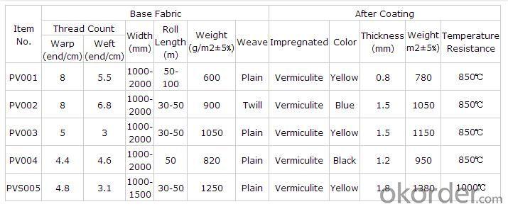 Welding Protection Vermiculite Coated Fireproof Blanket