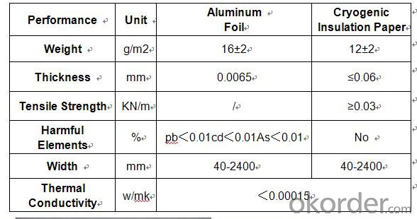 Aluminum Laminated Cryogenic Insulation Paper