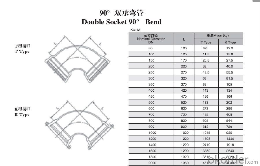 Duct Iron Pipe DI Pipe ISO 2531 Double Socked 90° Bend K Type