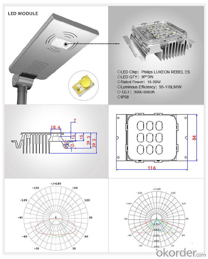 30w All In One Integrated Solar Street light with IP67 Philips LED Module