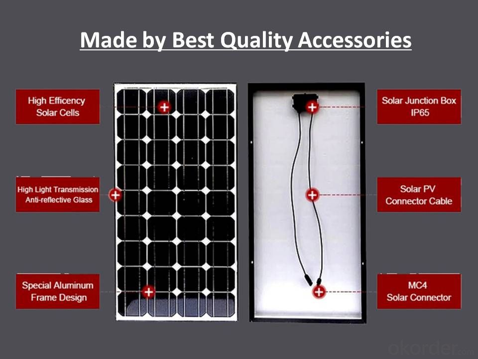 250W PV Solar Panel Pricee in Stock with Good Quality