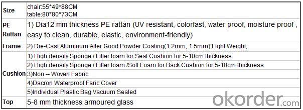 Aluminium Garden Sets Model CMAX-T034(C042)