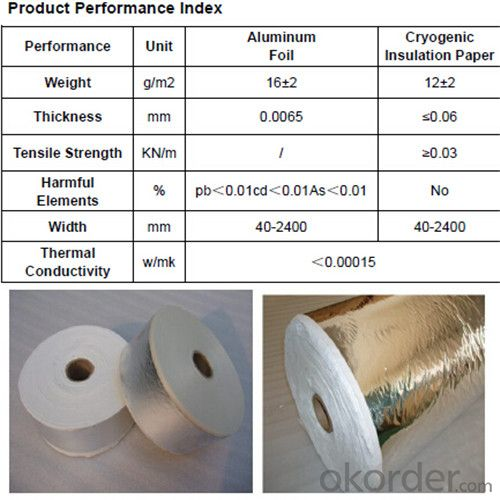 Multilayer Insulation Paper for Dewar Containers,LNG,Liquid Nitrogen