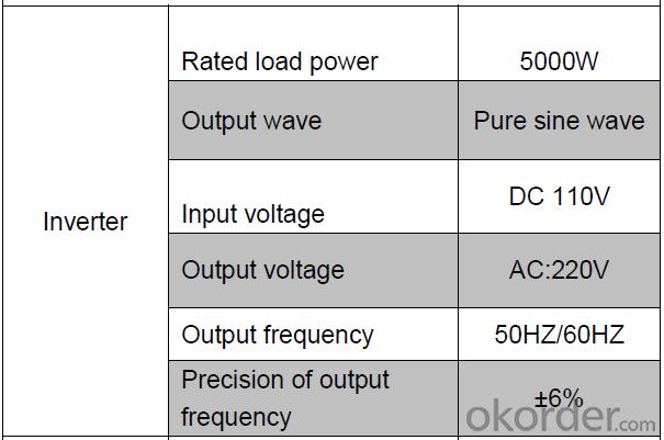 Solar Home System CNBM-K8 5KW  with Low Price