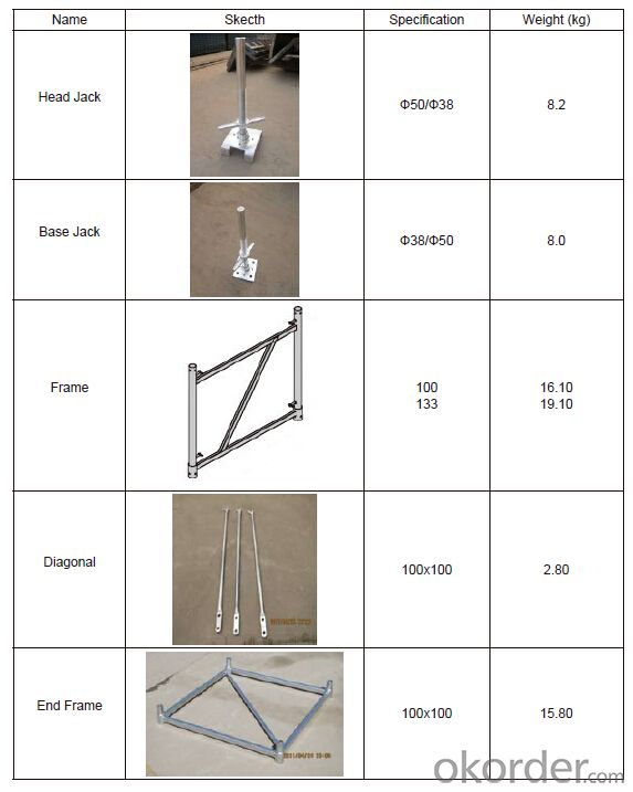 Tower Scaffolding Vertical Support System