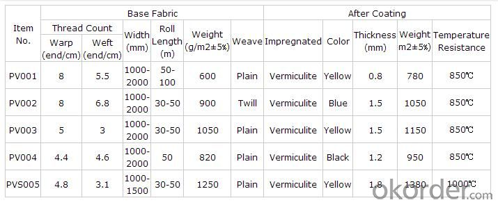 E-Glass Four Axial Vermiculite Fabric Cloth