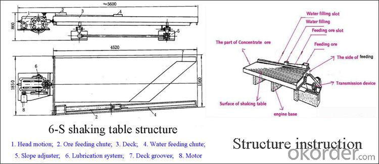China Top Brand Low Price Gold Shaking Table for Sale