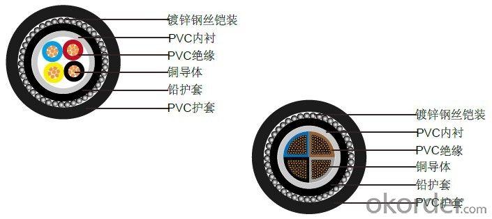 Medium Voltage XLPE Aluminum Cable --Good Price