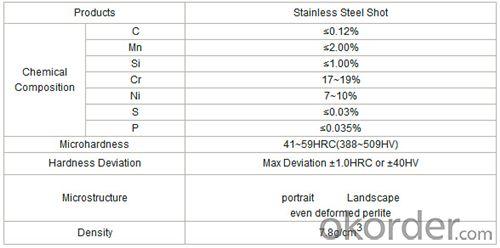 304 Stainless Steel Shot for Sand Blasting 1.0mm