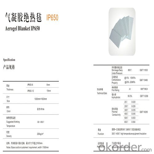 Aerogel Insulation Blanket for Chemical High Quality