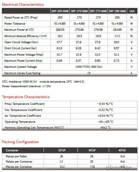 265W, 270W, 275W, 285W Mono Panel Solar Panel