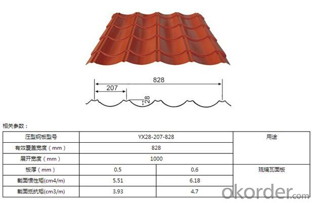 Prepainted Galvanized/Aluzing Steel coils for Roofing